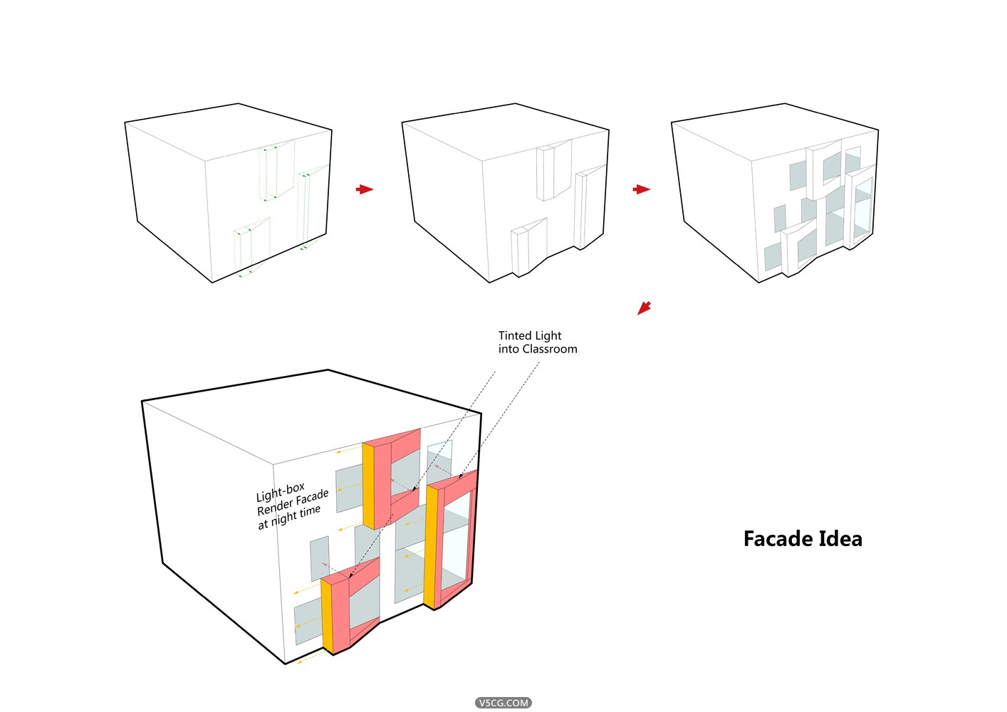 Facade_Analysis_EN.jpg